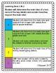 ELA 3rd Grade Marzano Based Teacher Proficiency Scales