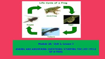 ELA 3rd Grade Module 2A Unit 2 Lesson 3