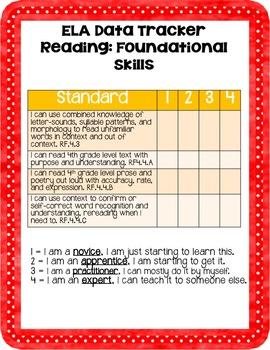 ELA 4th Grade Student Data Tracker: Reading Foundational Skills *EDITABLE*