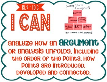 "CCSS ELA 9-10 ""I Can"" Statements (8.5x11) Posters and Cards (3x4)"