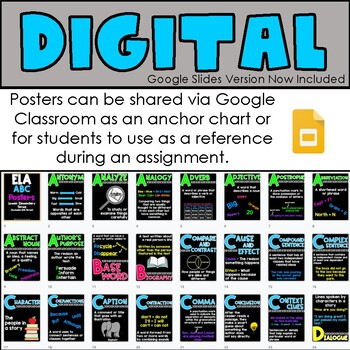 ELA ABC Posters (Includes 106 Terms)