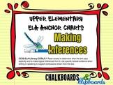 ELA Anchor Chart – Making Inferences