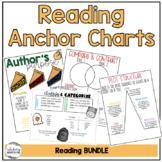 ELA Anchor Chart Planogram Bundle
