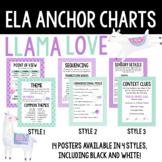 ELA Anchor Charts, Llama Bundle