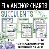 ELA Anchor Charts, Succulent Bundle