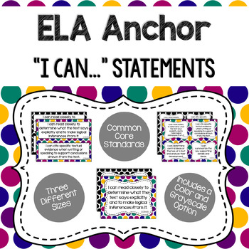 ELA Anchor I Can Statements for CCSS Standards (Jewel Polka Dots)