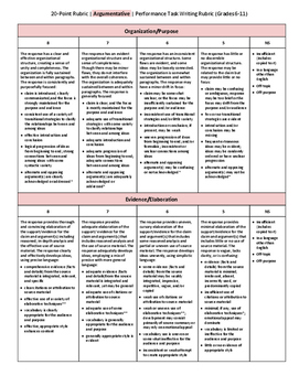 ELA Argument Essay 20-Point Performance Task Writing Rubri
