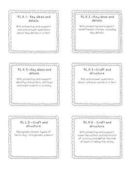 ELA CCSS File Folder Labels