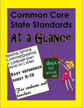 ELA CCSS At-a-Glance