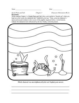 ELA CCSS Unit 2 Introductory Lesson Plan Bundle for 3rd Grade