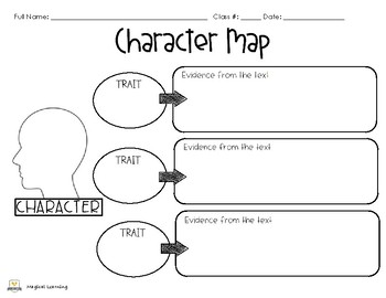 Sly image inside character graphic organizer printable