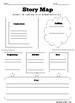 ELA Chart Bundle