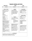 ELA Choice Board Activity: Novel Study & Research