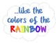 ELA Classroom Poster Transitions Essay Writing Stems