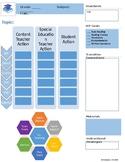 ELA Co-Teachers Teacher-Interventionist-Student Planning Template