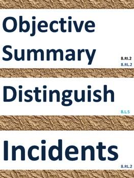 ELA Common Core 8th Grade Word Wall Words