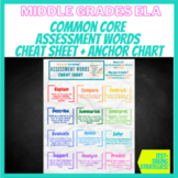 ELA Common Core ASSESSMENT WORDS Anchor Chart for Middle Grades