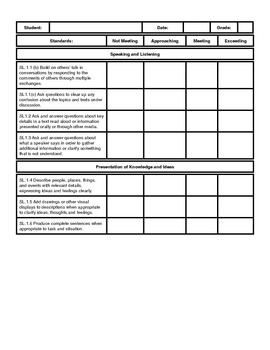 ELA Common Core Checklist for Individual Students First Grade