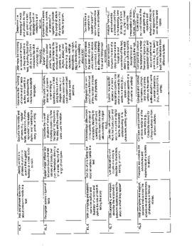 ELA Common Core Flow Chart K-5