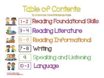 ELA Common Core Guide for Kindergarten
