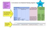 ELA Common Core Planning BUNDLE - Grades 6-8