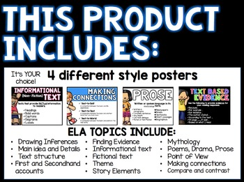 ELA Common Core Posters