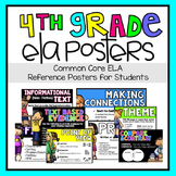 ELA Common Core Posters