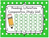 ELA: Common Core, Reading, Literature Comparative Study Wall
