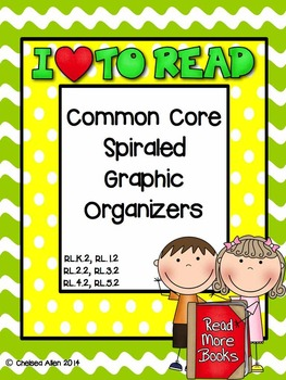 ELA Common Core Spiraled Graphic Organizers (RL.2 )