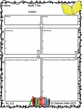ELA Common Core Spiraled Graphic Organizers (RL.3 )