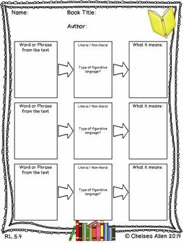 ELA Common Core Spiraled Graphic Organizers (RL.4)