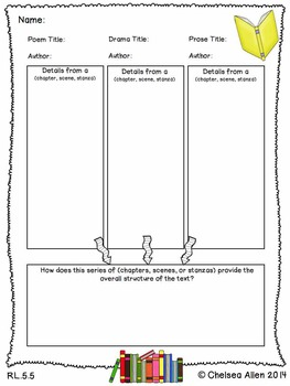 ELA Common Core Spiraled Graphic Organizers (RL.5)