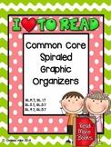 ELA Common Core Spiraled Graphic Organizers (RL.7)