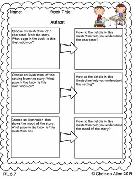 Sandwich Graphic Organizer for writing good paragraphs / ELA ...