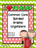 ELA Common Core Spiraled Graphic Organizers (RL.7)