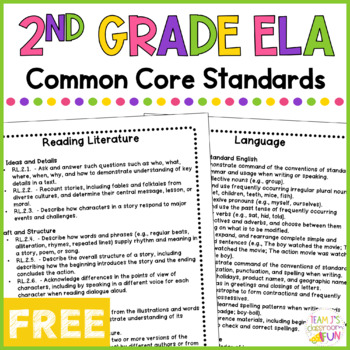 ELA Common Core Standards - 2nd Grade