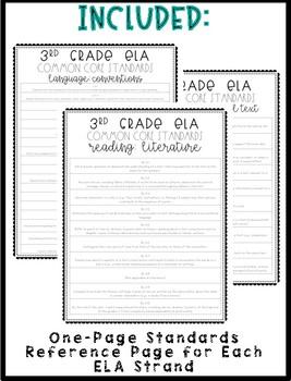 ELA Common Core Standards Checklists {Grade 3}