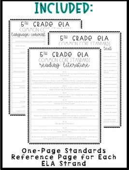 ELA Common Core Standards Checklists {Grade 5}