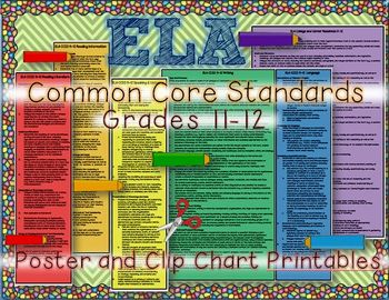 ELA COMMON CORE STANDARDS: GRADES 11-12 POSTER CLIP CHART