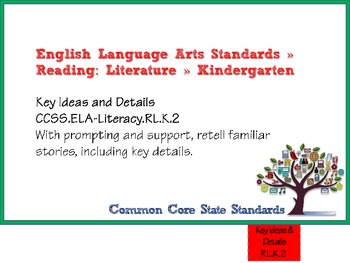 ELA COMMON CORE STANDARDS: KINDERGARTEN FULL SIZE BINDER FLIP CHARTS