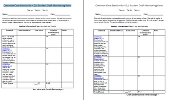 ELA Common Core Standards Mastery Forms for 7th Grade