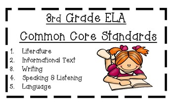 Third Grade ELA Common Core Standards Printer Friendly Legal-Sized Posters