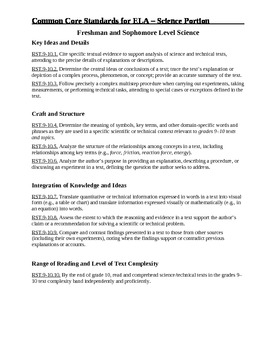 ELA Common Core Standards Science Addendum for High School