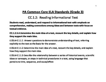 ELA Common Core Standards and Objectives