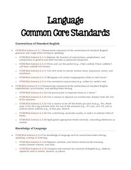 ELA Common Core Standards for the 5th Grade