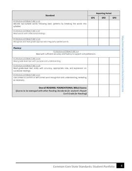 ELA Common Core State Standards for Grade 1- Grading Sheet