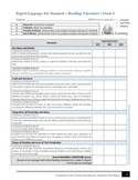 ELA Common Core State Standards for Grade 4- Grading Sheet