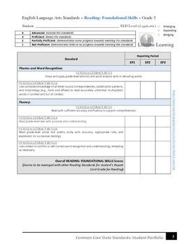 ELA Common Core State Standards for Grade 5- Grading Sheet