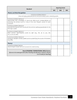 ELA Common Core State Standards for Kindergarten- Grading Sheet