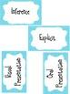 ELA Common Core- Unit one Interactive Student Notebook